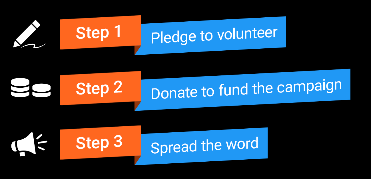 Step 1: Pledge to volunteer, Step 2: Donate to fund the campaign; Step 3: Spread the word